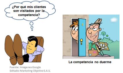 Por_que_mis_clientes_son_visitados_por_la_competencia_Marketing_Objetivo