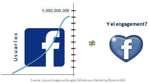 Llegara_facebook_a_los_mil_millones_de_usuarios_marketing_objetivo