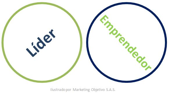 Diferencias entre liderar y emprender Marketing Objetivo
