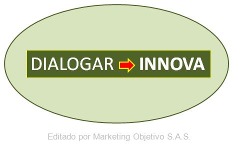 Dialogar innova